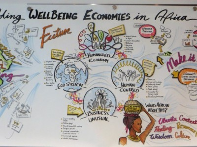 Building Wellbeing Economies in Africa