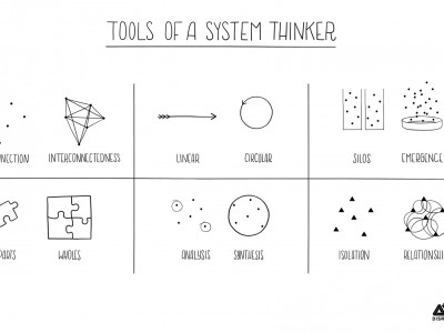 If we could all think in systems, we could build a better world